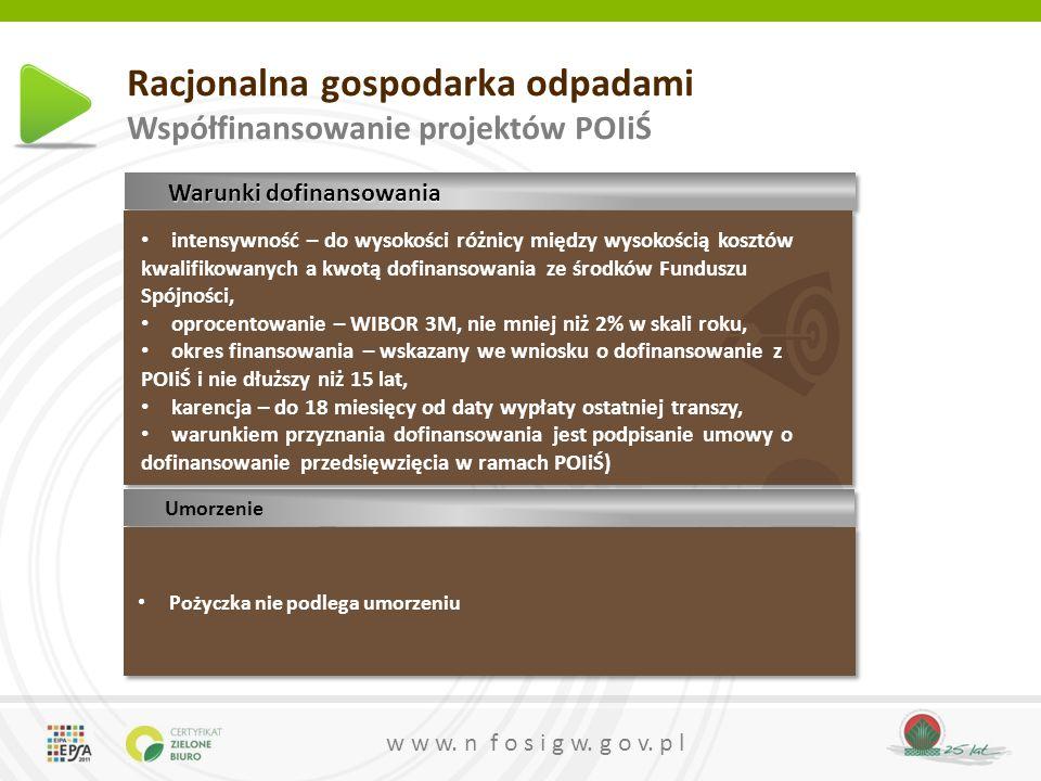 w w w. n f o s i g w. g o v. p l Racjonalna gospodarka odpadami Współfinansowanie projektów POIiŚ Warunki dofinansowania intensywność – do wysokości r