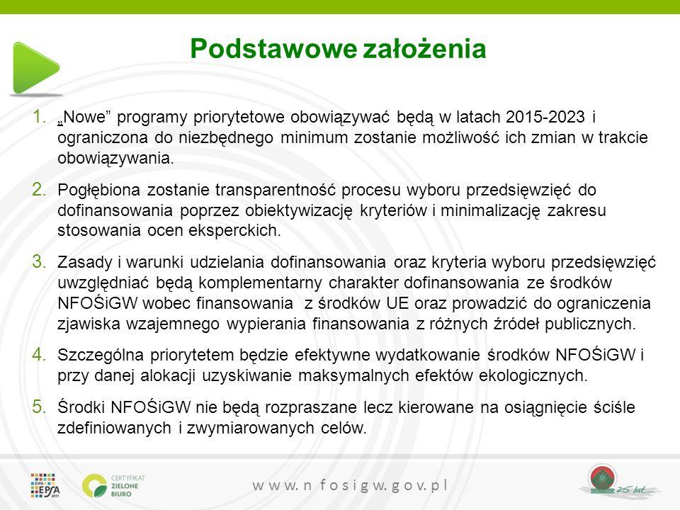 """w w w. n f o s i g w. g o v. p l Podstawowe założenia 1. """"Nowe"""" programy priorytetowe obowiązywać będą w latach 2015-2023 i ograniczona do niezbędnego"""