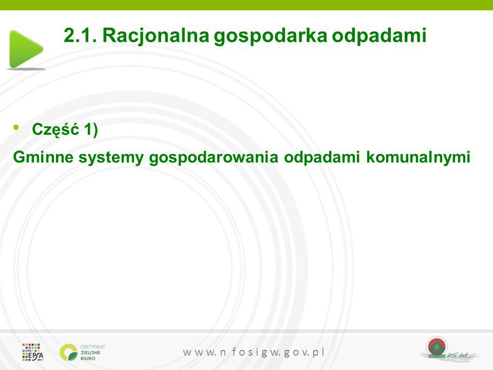 w w w. n f o s i g w. g o v. p l 2.1. Racjonalna gospodarka odpadami Część 1) Gminne systemy gospodarowania odpadami komunalnymi