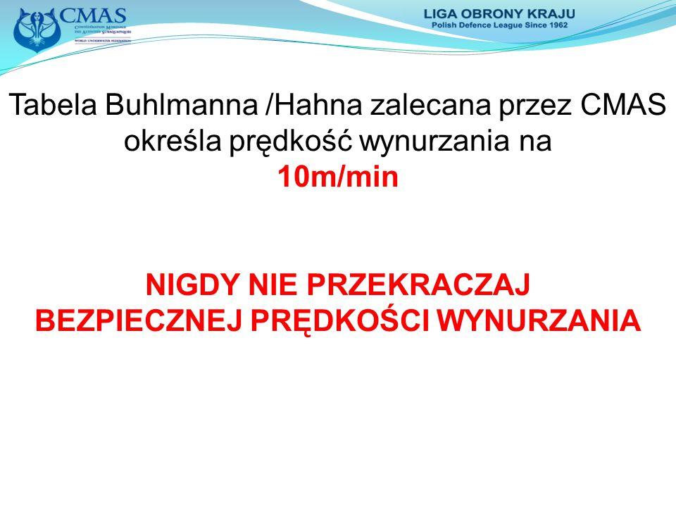 Tabela Buhlmanna /Hahna zalecana przez CMAS określa prędkość wynurzania na 10m/min NIGDY NIE PRZEKRACZAJ BEZPIECZNEJ PRĘDKOŚCI WYNURZANIA