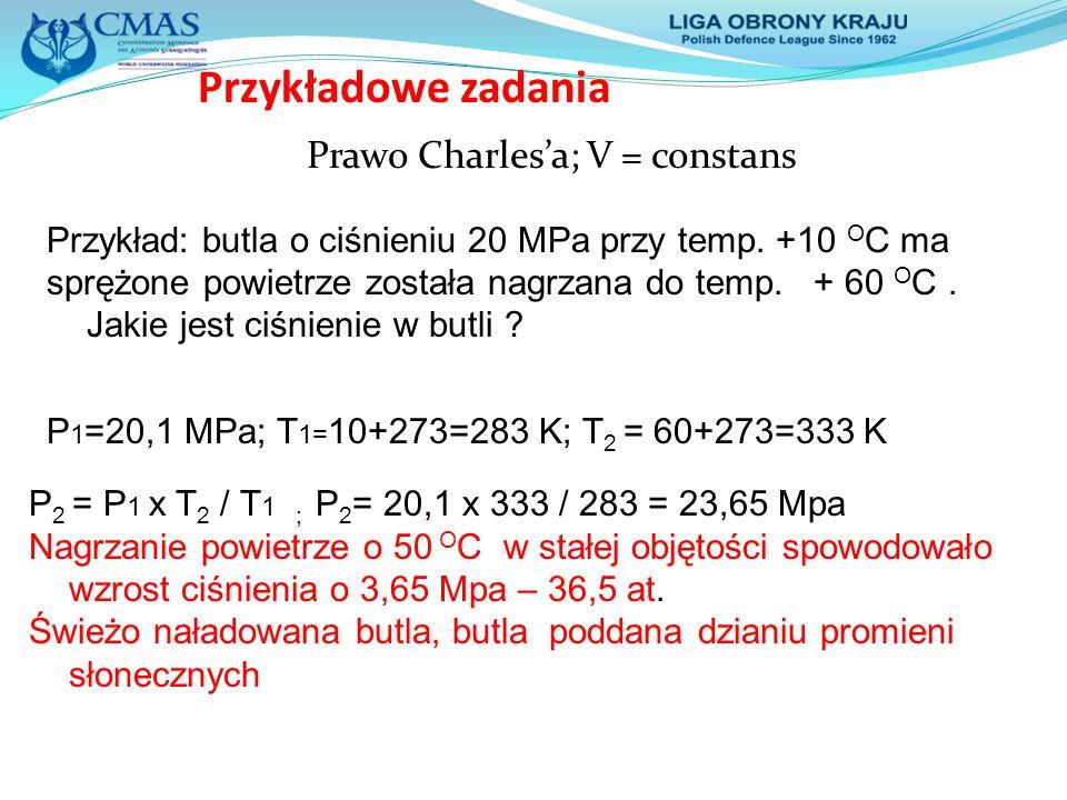 Przykładowe zadania Prawo Charles'a; V = constans Przykład: butla o ciśnieniu 20 MPa przy temp. +10 O C ma sprężone powietrze została nagrzana do temp