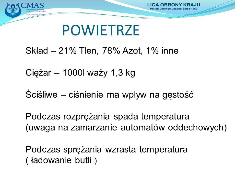 Prawo Daltona Azot 78 0,78 Tlen 20,99 0,21 Dwutlenek węgla 0,04 0,0004 Inne gazy 1 0,10 Na poziomie morza = 1 at Całkowite ciśnienie wywierane przez mieszaninę gazów równa się sumie ciśnień cząstkowych (parcjalnych) gazów tworzących mieszaninę P = pN + pO 2 + pCO 2 + p innych gazów % Ciśnienia cząstkowe