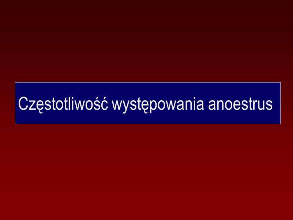 Częstotliwość występowania anoestrus