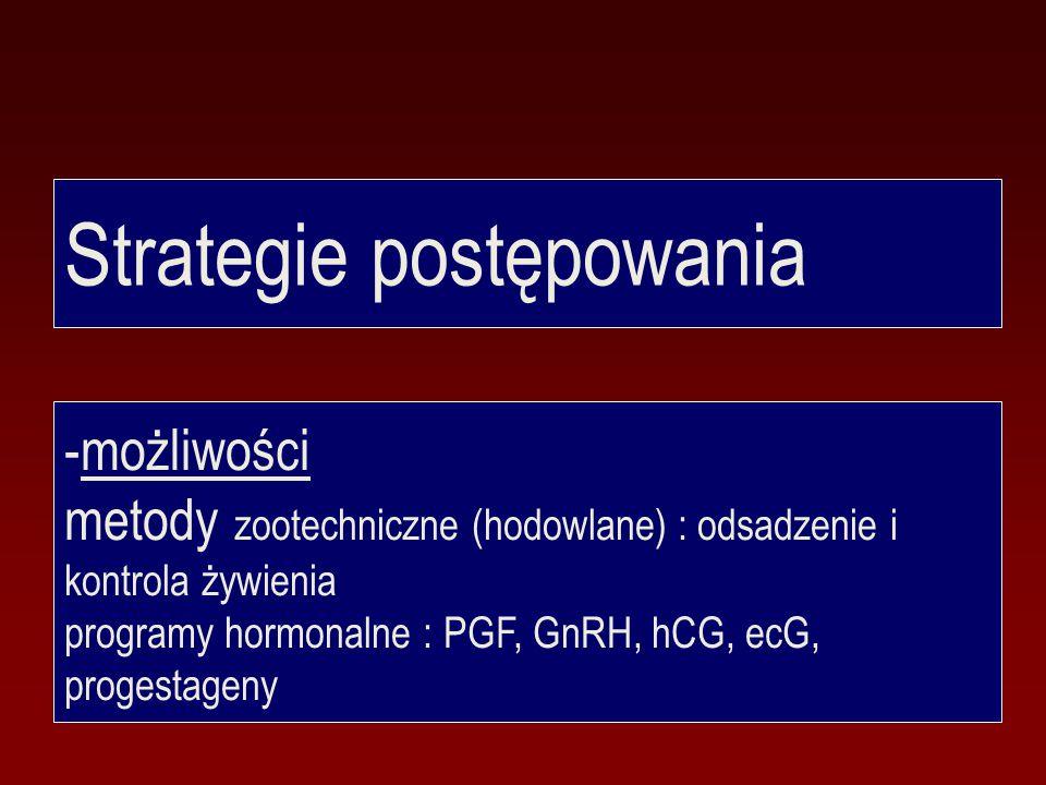Strategie postępowania -możliwości metody zootechniczne (hodowlane) : odsadzenie i kontrola żywienia programy hormonalne : PGF, GnRH, hCG, ecG, progestageny