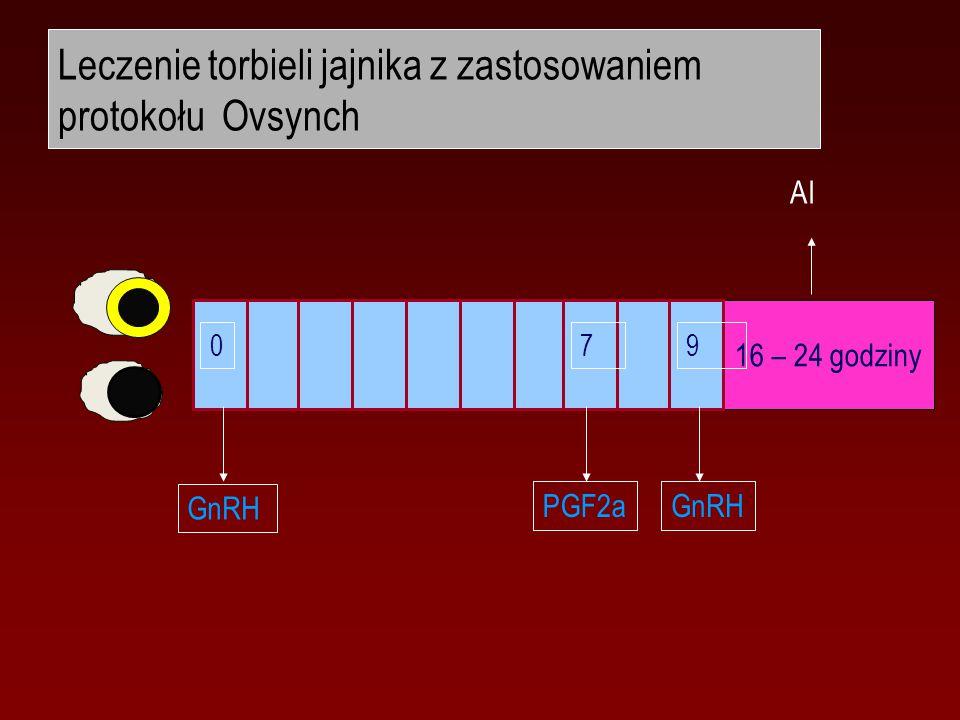 Leczenie torbieli jajnika z zastosowaniem protokołu Ovsynch 16 – 24 godziny AI GnRH 07 PGF2a 9 GnRH