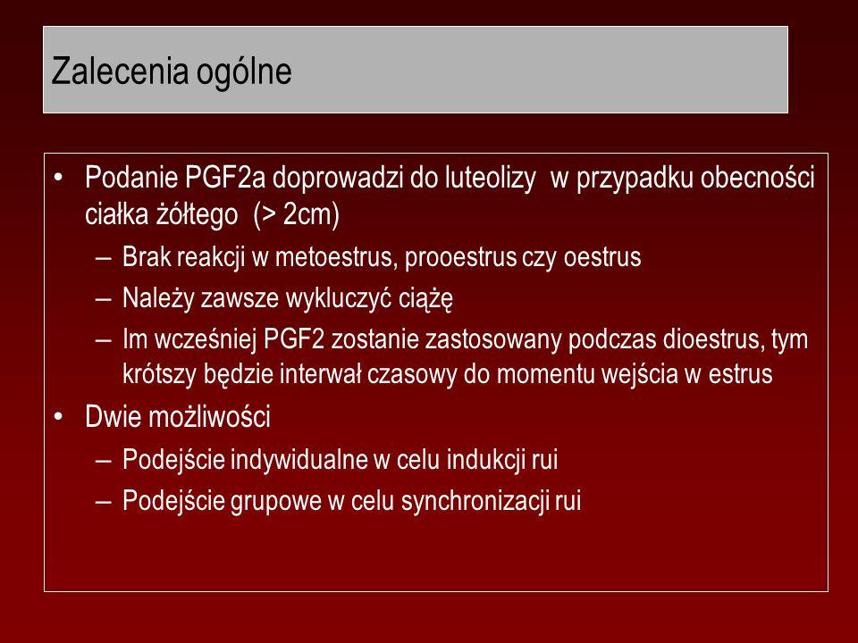 Zalecenia ogólne Podanie PGF2a doprowadzi do luteolizy w przypadku obecności ciałka żółtego (> 2cm) – Brak reakcji w metoestrus, prooestrus czy oestru