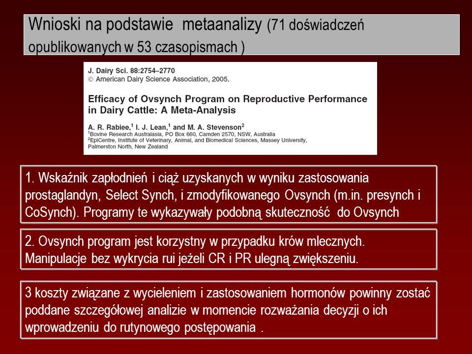 Wnioski na podstawie metaanalizy (71 doświadczeń opublikowanych w 53 czasopismach ) 1. Wskaźnik zapłodnień i ciąż uzyskanych w wyniku zastosowania pro