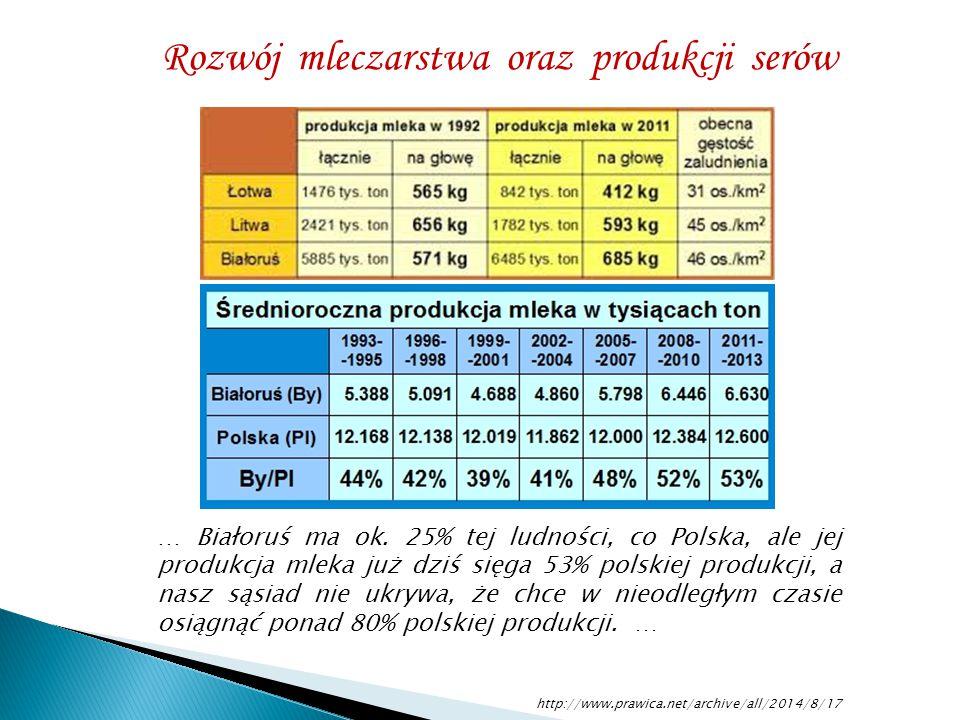 … Białoruś ma ok. 25% tej ludności, co Polska, ale jej produkcja mleka już dziś sięga 53% polskiej produkcji, a nasz sąsiad nie ukrywa, że chce w nieo