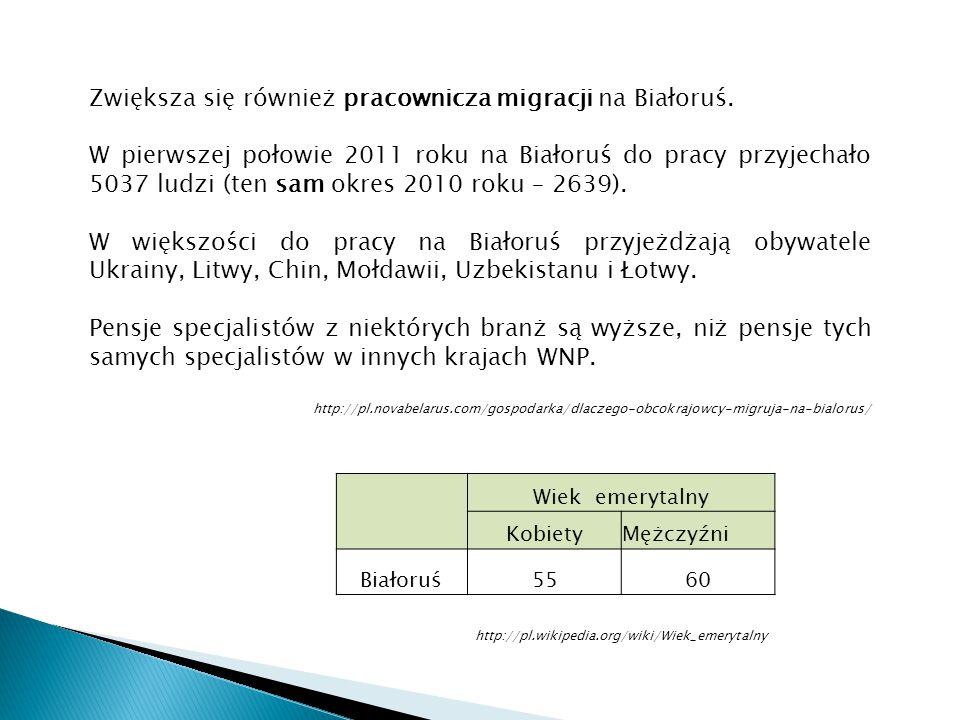 Zwiększa się również pracownicza migracji na Białoruś. W pierwszej połowie 2011 roku na Białoruś do pracy przyjechało 5037 ludzi (ten sam okres 2010 r