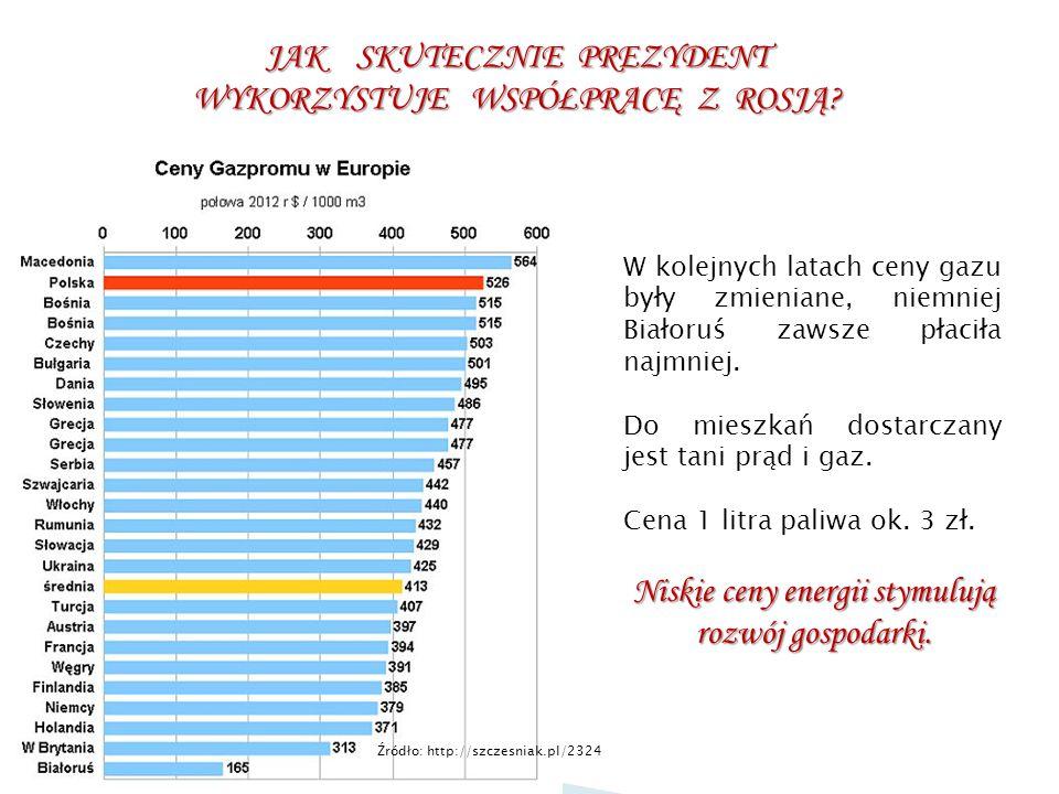 Źródło: http://szczesniak.pl/2324 W kolejnych latach ceny gazu były zmieniane, niemniej Białoruś zawsze płaciła najmniej. Do mieszkań dostarczany jest