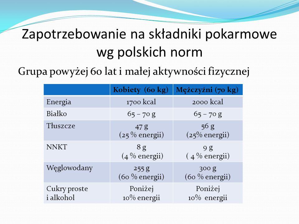 Zapotrzebowanie na składniki pokarmowe wg polskich norm Grupa powyżej 60 lat i małej aktywności fizycznej Kobiety (60 kg)Mężczyźni (70 kg) Energia1700 kcal2000 kcal Białko65 – 70 g Tłuszcze47 g (25 % energii) 56 g (25% energii) NNKT8 g (4 % energii) 9 g ( 4 % energii) Węglowodany255 g (60 % energii) 300 g (60 % energii) Cukry proste i alkohol Poniżej 10% energii