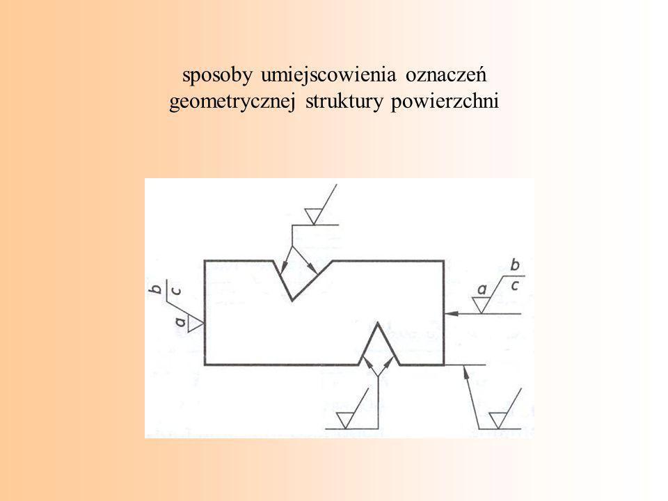 sposoby umiejscowienia oznaczeń geometrycznej struktury powierzchni