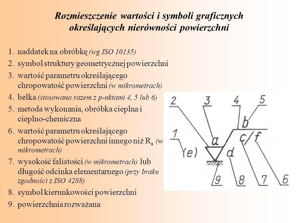Rozmieszczenie wartości i symboli graficznych określających nierówności powierzchni 1.naddatek na obróbkę (wg ISO 10135) 2.symbol struktury geometrycz