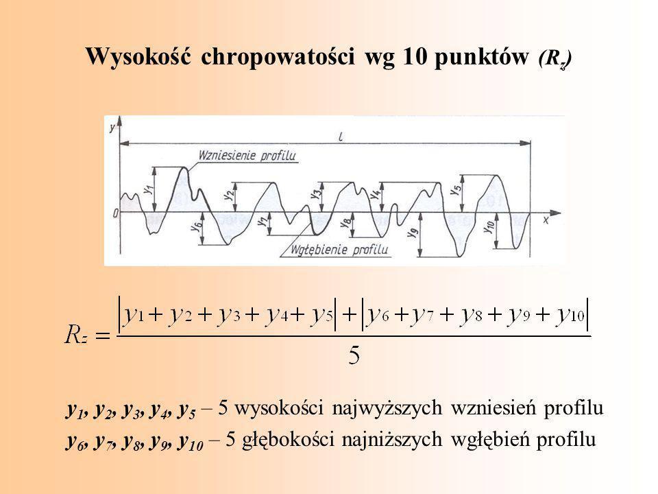 Wysokość chropowatości wg 10 punktów (R z ) y 1, y 2, y 3, y 4, y 5 – 5 wysokości najwyższych wzniesień profilu y 6, y 7, y 8, y 9, y 10 – 5 głębokośc