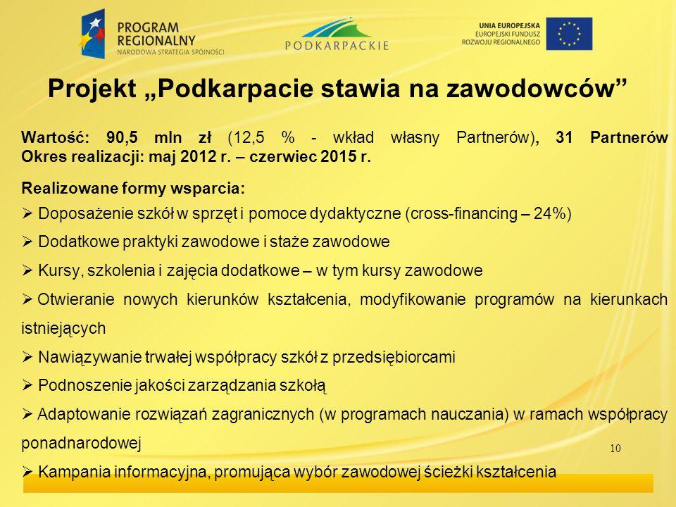 """Projekt """"Podkarpacie stawia na zawodowców"""" Wartość: 90,5 mln zł (12,5 % - wkład własny Partnerów), 31 Partnerów Okres realizacji: maj 2012 r. – czerwi"""