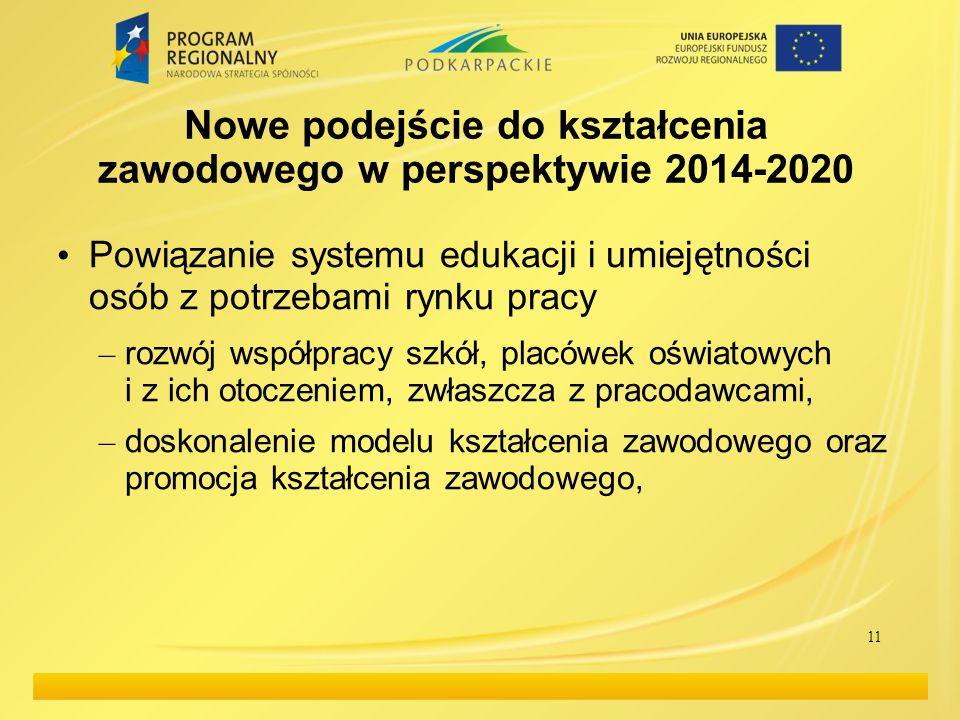 Nowe podejście do kształcenia zawodowego w perspektywie 2014-2020 Powiązanie systemu edukacji i umiejętności osób z potrzebami rynku pracy – rozwój ws