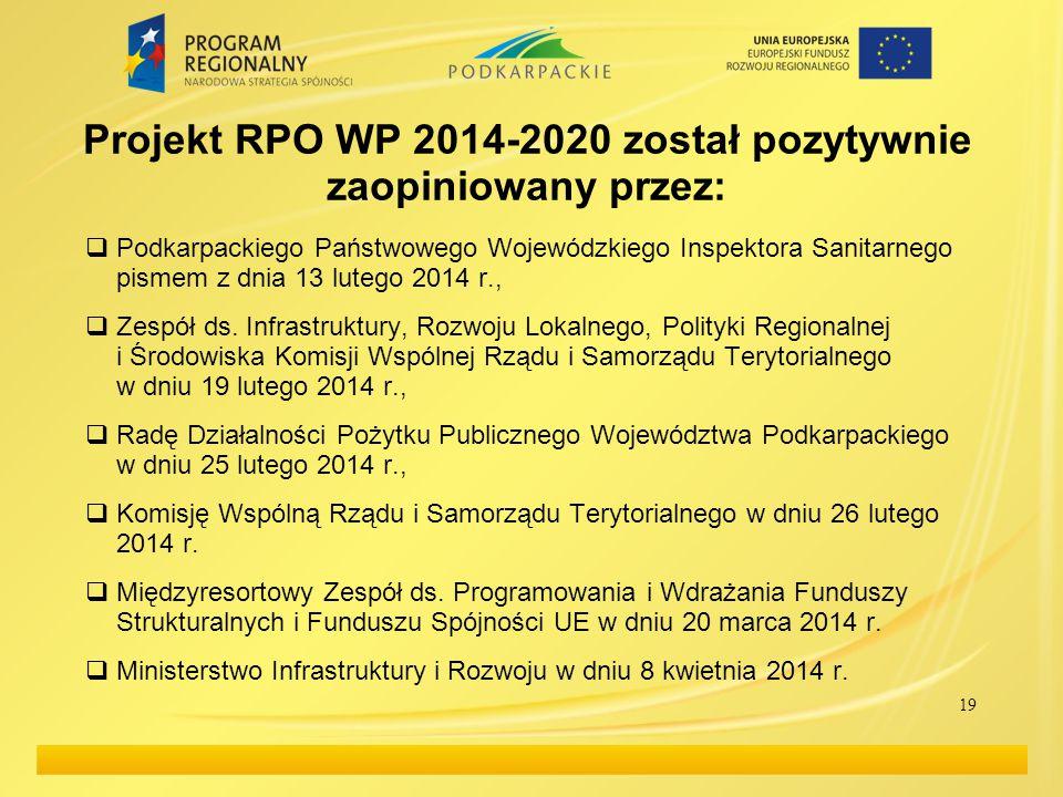 Projekt RPO WP 2014-2020 został pozytywnie zaopiniowany przez:  Podkarpackiego Państwowego Wojewódzkiego Inspektora Sanitarnego pismem z dnia 13 lute