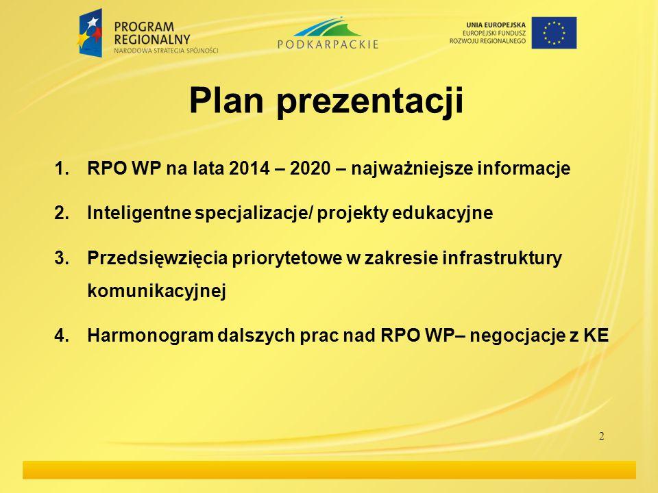 Plan prezentacji 1.RPO WP na lata 2014 – 2020 – najważniejsze informacje 2.Inteligentne specjalizacje/ projekty edukacyjne 3.Przedsięwzięcia priorytet