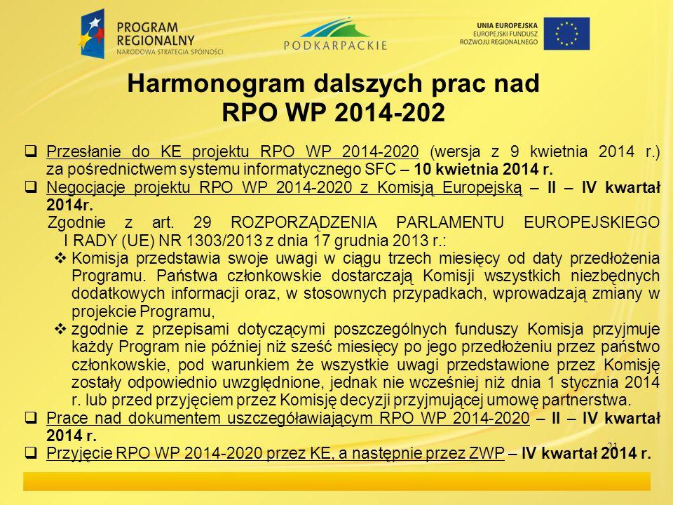 Harmonogram dalszych prac nad RPO WP 2014-202  Przesłanie do KE projektu RPO WP 2014-2020 (wersja z 9 kwietnia 2014 r.) za pośrednictwem systemu info