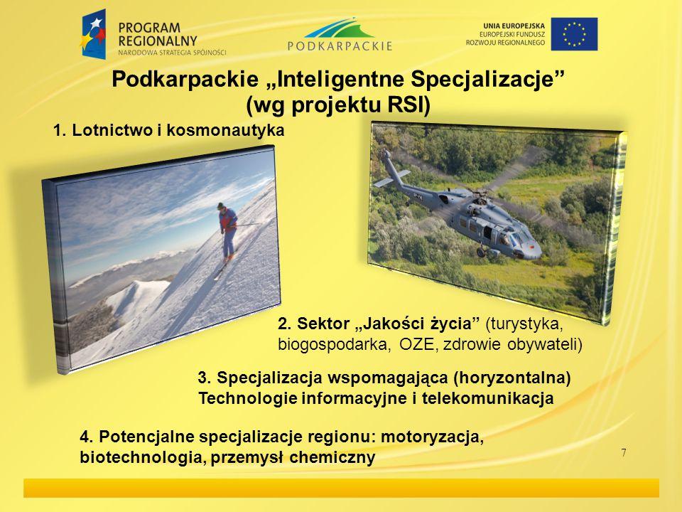 """Podkarpackie """"Inteligentne Specjalizacje"""" (wg projektu RSI) 7 1. Lotnictwo i kosmonautyka 2. Sektor """"Jakości życia"""" (turystyka, biogospodarka, OZE, zd"""