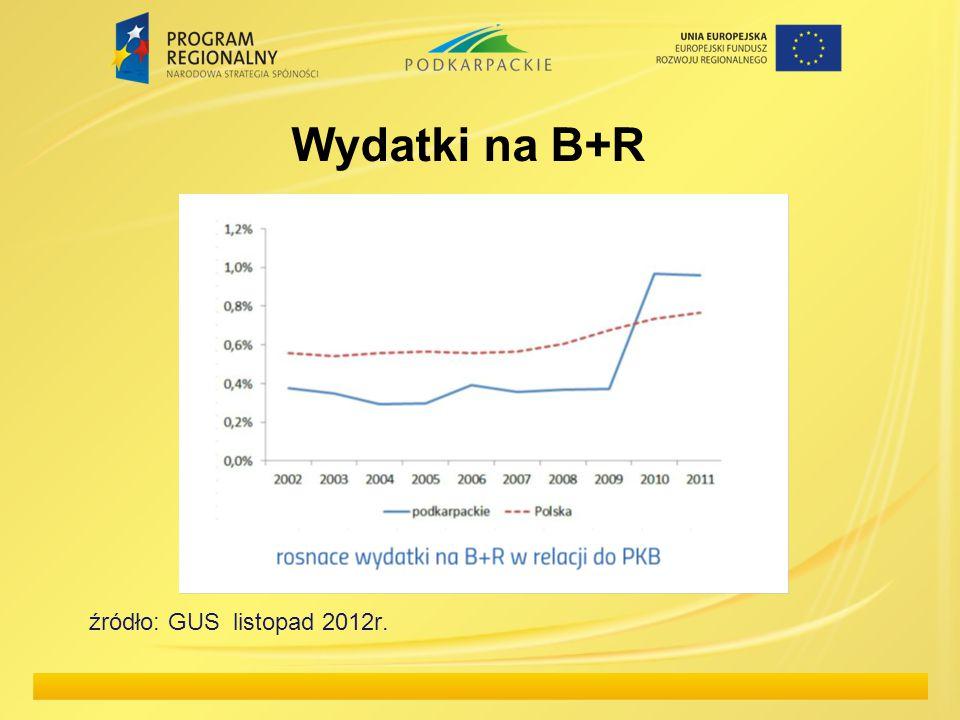 Projekt RPO WP 2014-2020 został pozytywnie zaopiniowany przez:  Podkarpackiego Państwowego Wojewódzkiego Inspektora Sanitarnego pismem z dnia 13 lutego 2014 r.,  Zespół ds.