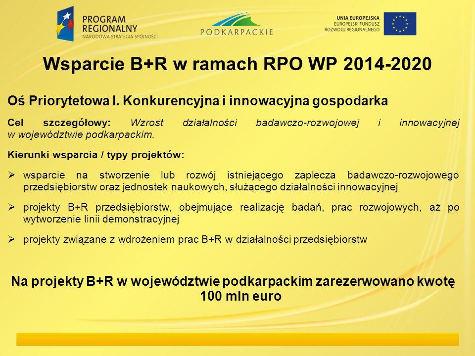 Wsparcie B+R w ramach RPO WP 2014-2020 Oś Priorytetowa I. Konkurencyjna i innowacyjna gospodarka Cel szczegółowy: Wzrost działalności badawczo-rozwojo