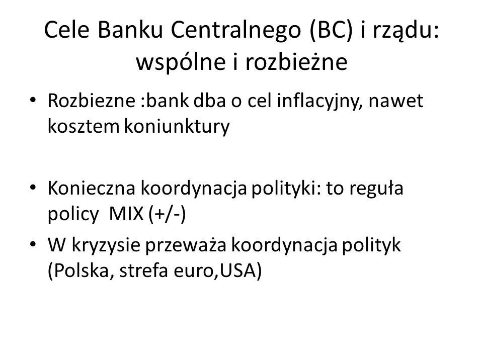 Cele Banku Centralnego (BC) i rządu: wspólne i rozbieżne Rozbiezne :bank dba o cel inflacyjny, nawet kosztem koniunktury Konieczna koordynacja polityki: to reguła policy MIX (+/-) W kryzysie przeważa koordynacja polityk (Polska, strefa euro,USA)