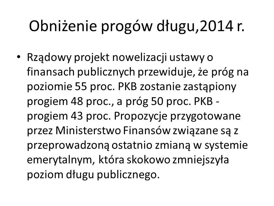 Obniżenie progów długu,2014 r.