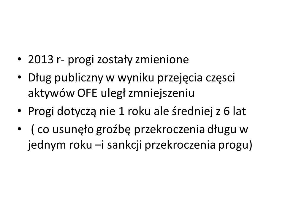 2013 r- progi zostały zmienione Dług publiczny w wyniku przejęcia częsci aktywów OFE uległ zmniejszeniu Progi dotyczą nie 1 roku ale średniej z 6 lat ( co usunęło groźbę przekroczenia długu w jednym roku –i sankcji przekroczenia progu)