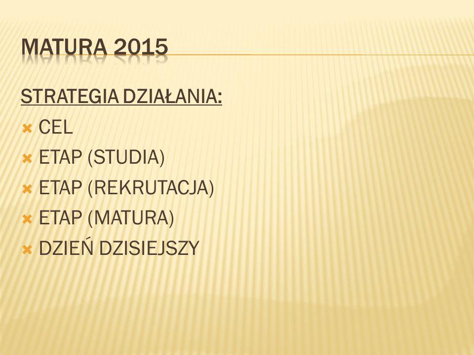 STRATEGIA DZIAŁANIA:  CEL  ETAP (STUDIA)  ETAP (REKRUTACJA)  ETAP (MATURA)  DZIEŃ DZISIEJSZY