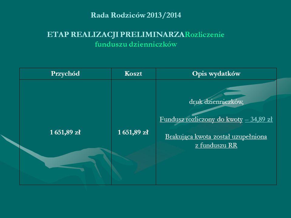 Rada Rodziców 2013/2014 ETAP REALIZACJI PRELIMINARZARozliczenie funduszu dzienniczków druk dzienniczków, Fundusz rozliczony do kwoty – 34,89 zł Brakująca kwota został uzupełniona z funduszu RR 1 651,89 zł Opis wydatkówKosztPrzychód