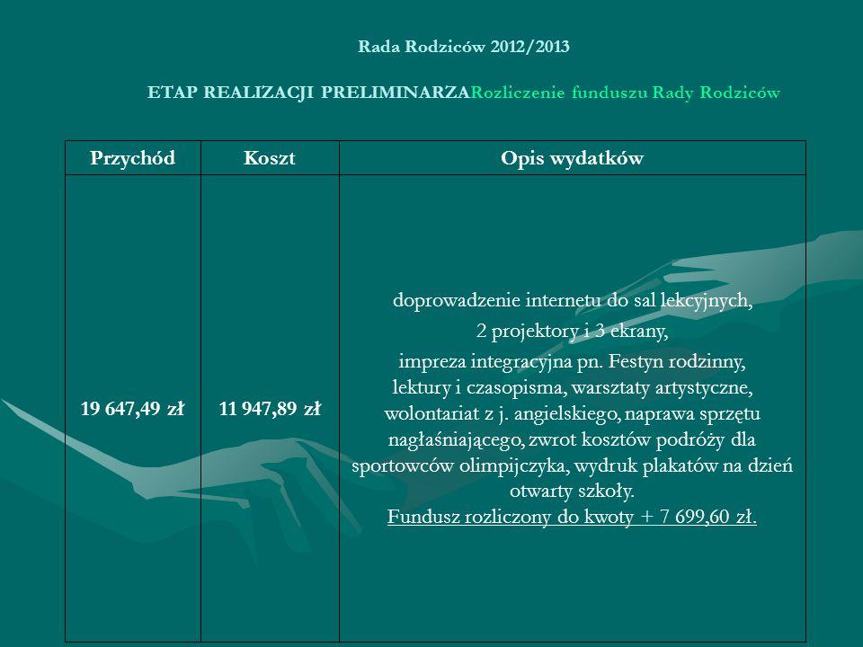 Rada Rodziców 2012/2013 ETAP REALIZACJI PRELIMINARZARozliczenie funduszu Rady Rodziców doprowadzenie internetu do sal lekcyjnych, 2 projektory i 3 ekrany, impreza integracyjna pn.