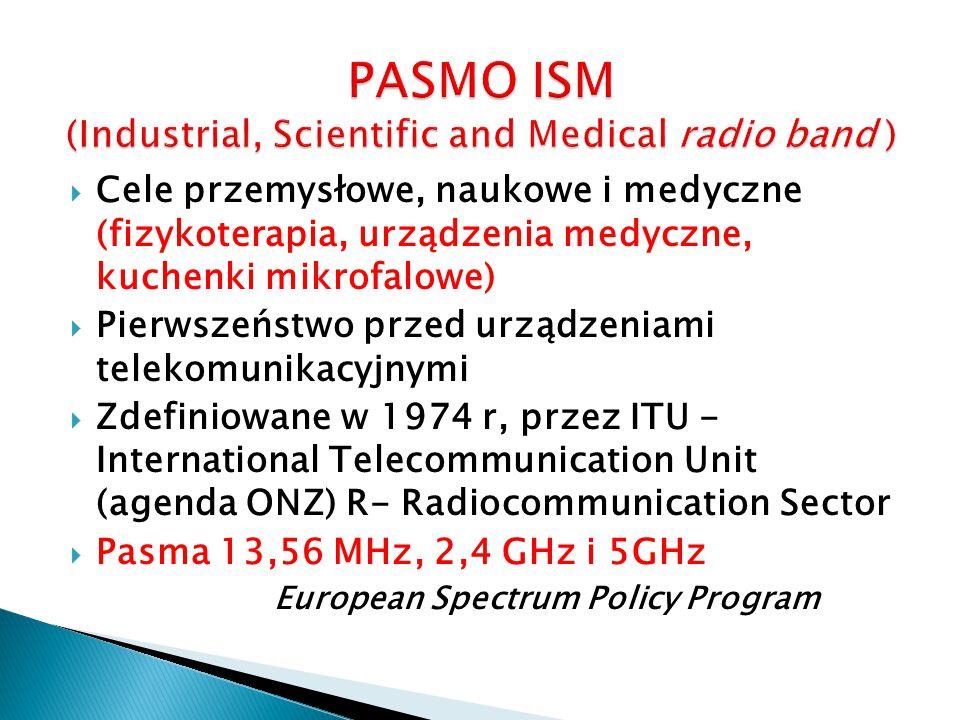  Cele przemysłowe, naukowe i medyczne (fizykoterapia, urządzenia medyczne, kuchenki mikrofalowe)  Pierwszeństwo przed urządzeniami telekomunikacyjnymi  Zdefiniowane w 1974 r, przez ITU - International Telecommunication Unit (agenda ONZ) R- Radiocommunication Sector  Pasma 13,56 MHz, 2,4 GHz i 5GHz European Spectrum Policy Program