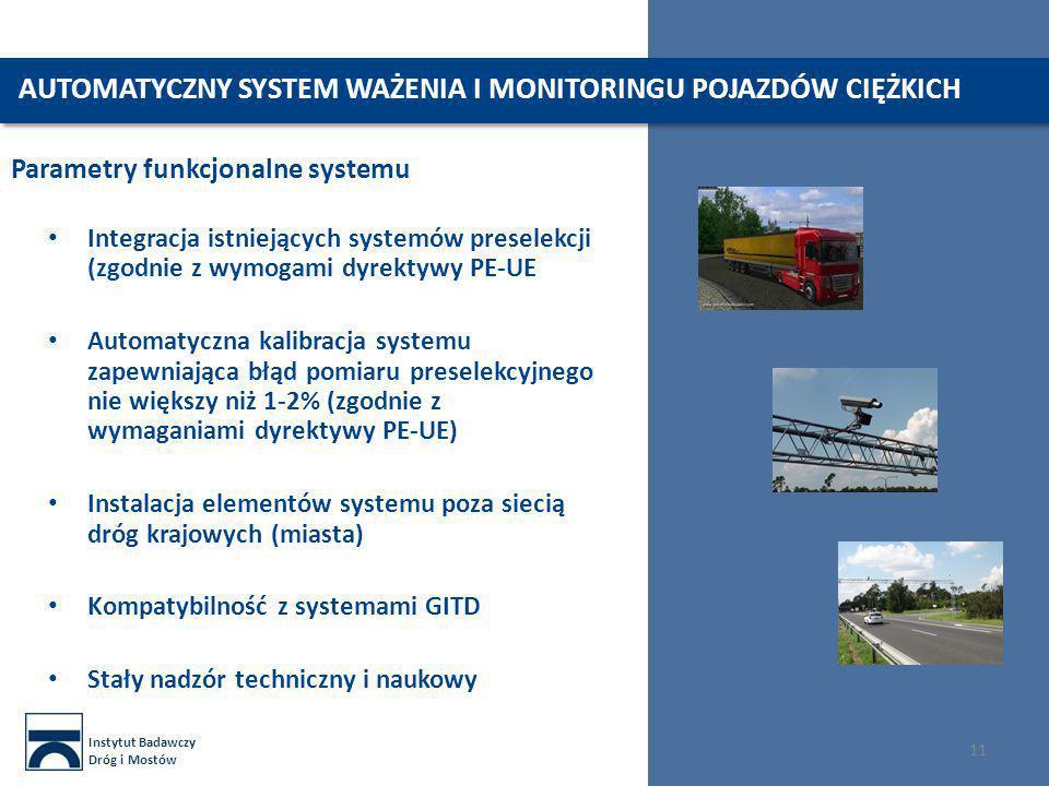 Instytut Badawczy Dróg i Mostów 11 Parametry funkcjonalne systemu Integracja istniejących systemów preselekcji (zgodnie z wymogami dyrektywy PE-UE Automatyczna kalibracja systemu zapewniająca błąd pomiaru preselekcyjnego nie większy niż 1-2% (zgodnie z wymaganiami dyrektywy PE-UE) Instalacja elementów systemu poza siecią dróg krajowych (miasta) Kompatybilność z systemami GITD Stały nadzór techniczny i naukowy AUTOMATYCZNY SYSTEM WAŻENIA I MONITORINGU POJAZDÓW CIĘŻKICH