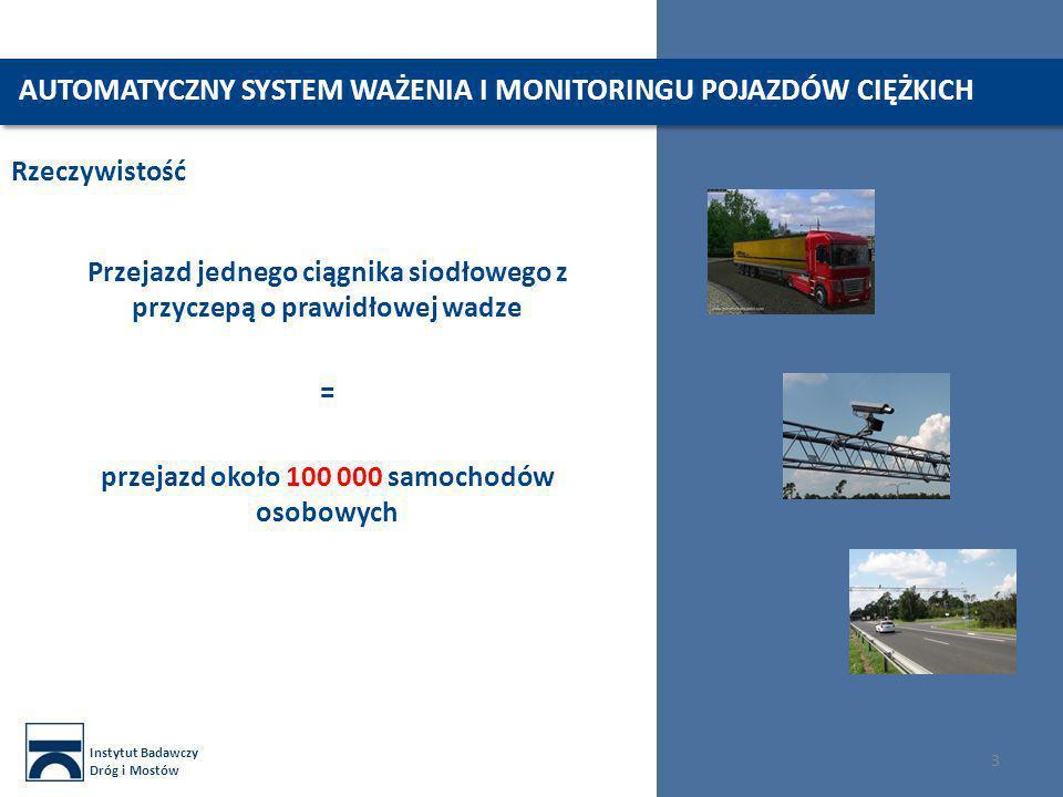 Instytut Badawczy Dróg i Mostów 3 Rzeczywistość Przejazd jednego ciągnika siodłowego z przyczepą o prawidłowej wadze = przejazd około 100 000 samochod