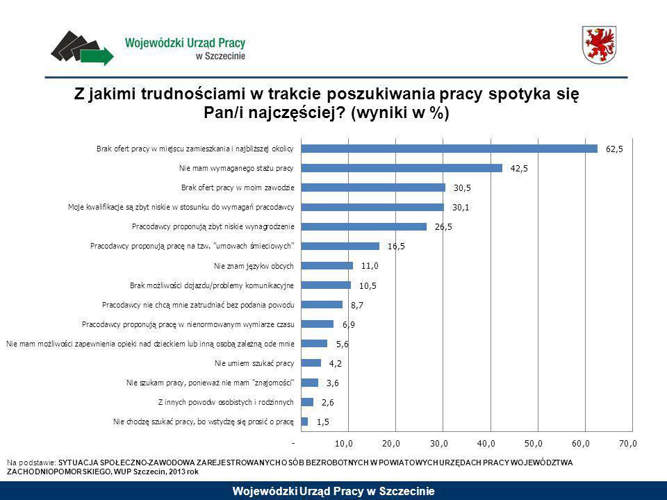 Wojewódzki Urząd Pracy w Szczecinie Do jakich ustępstw był(a)by Pan/i skłonny/a, aby podjąć stałą pracę.