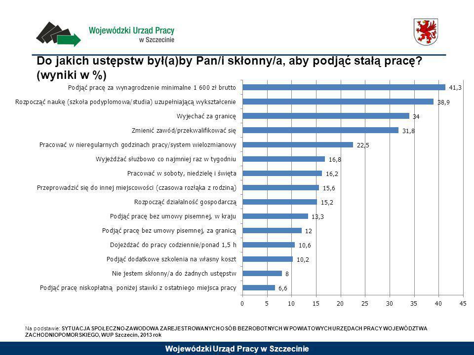 Wojewódzki Urząd Pracy w Szczecinie Jakie starania w ciągu ostatnich 4 tygodni podjął/podjęła Pan/i, aby znaleźć pracę.