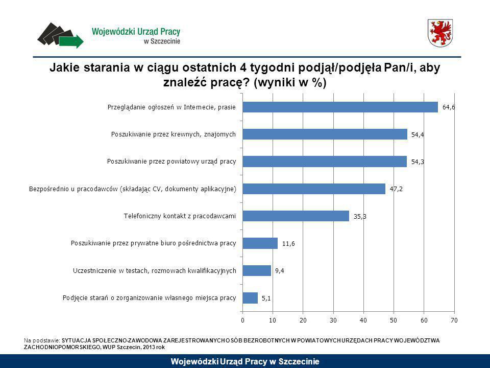 Wojewódzki Urząd Pracy w Szczecinie Jeśli miał Pan/i oferty z urzędu pracy, to dlaczego Pan/i z nich nie skorzystał/a.