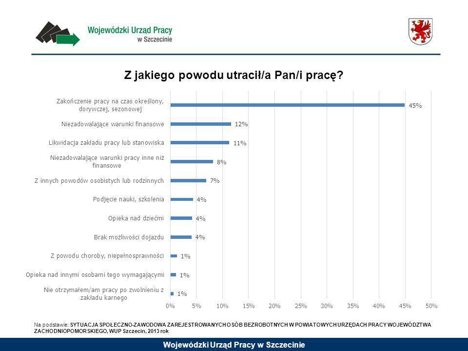 Wojewódzki Urząd Pracy w Szczecinie Jakie są Pana/i źródła utrzymania.