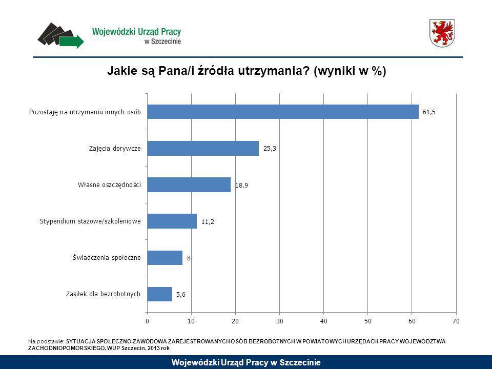 Wojewódzki Urząd Pracy w Szczecinie W jakim celu zarejestrował/a się Pan/i w urzędzie pracy.