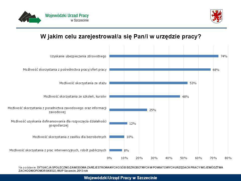 Wojewódzki Urząd Pracy w Szczecinie Czy planuje Pan/i wyjazd za granicę w celach zarobkowych w bieżącym roku.