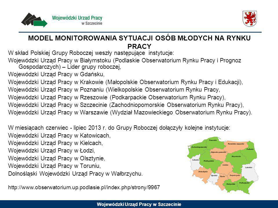 Wojewódzki Urząd Pracy w Szczecinie Model monitorowania sytuacji osób młodych na regionalnym rynku pracy 1.