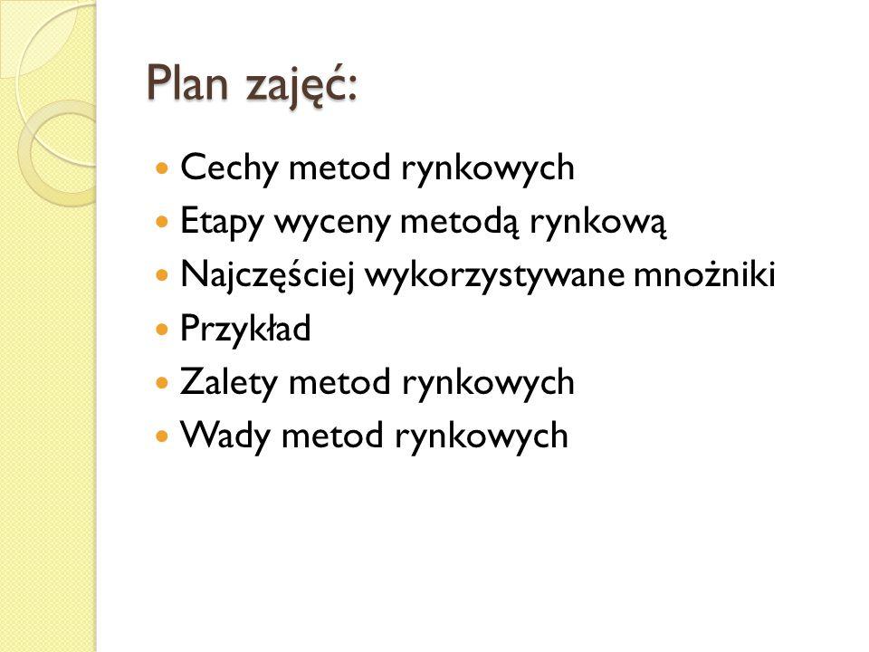 Wysokość dyskonta za brak płynności w Polsce kształtuje się na poziomie ok.