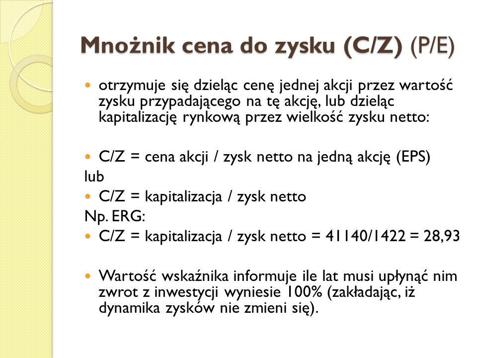 Mnożnik cena do zysku (C/Z) (P/E) otrzymuje się dzieląc cenę jednej akcji przez wartość zysku przypadającego na tę akcję, lub dzieląc kapitalizację rynkową przez wielkość zysku netto: C/Z = cena akcji / zysk netto na jedną akcję (EPS) lub C/Z = kapitalizacja / zysk netto Np.