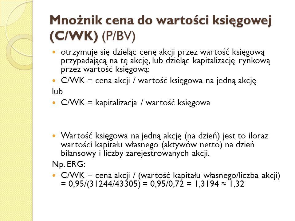 Mnożnik cena do wartości księgowej (C/WK) (P/BV) otrzymuje się dzieląc cenę akcji przez wartość księgową przypadającą na tę akcję, lub dzieląc kapitalizację rynkową przez wartość księgową: C/WK = cena akcji / wartość księgowa na jedną akcję lub C/WK = kapitalizacja / wartość księgowa Wartość księgowa na jedną akcję (na dzień) jest to iloraz wartości kapitału własnego (aktywów netto) na dzień bilansowy i liczby zarejestrowanych akcji.