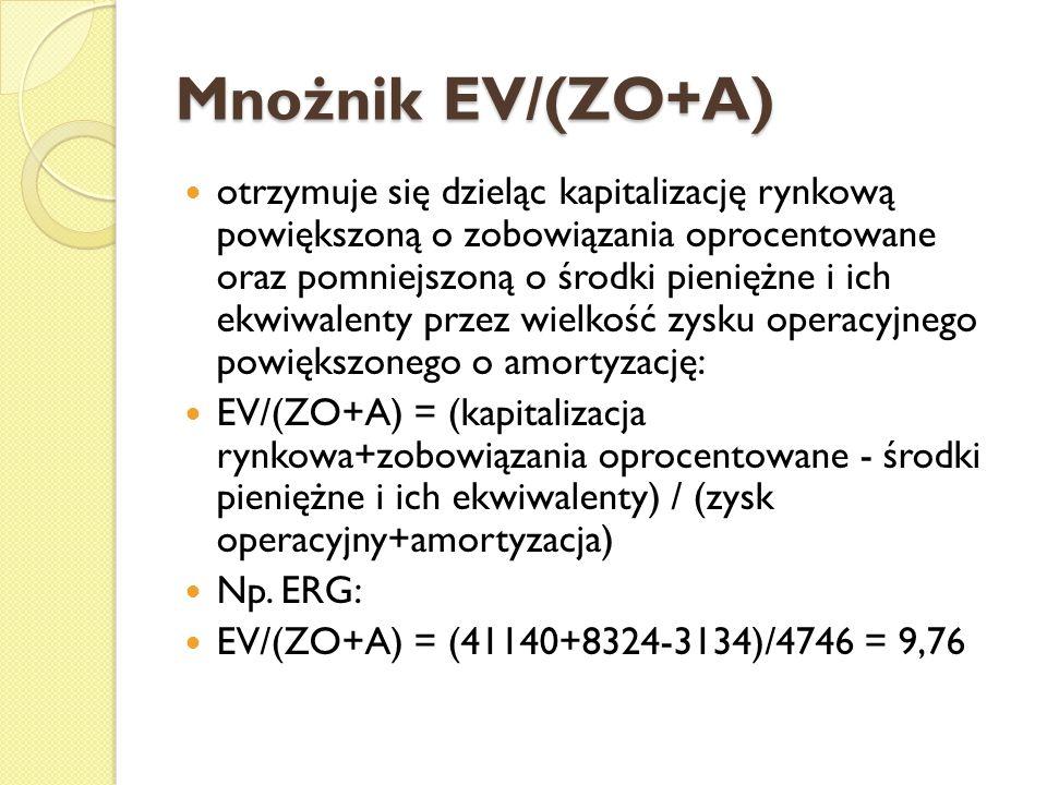 Mnożnik EV/(ZO+A) otrzymuje się dzieląc kapitalizację rynkową powiększoną o zobowiązania oprocentowane oraz pomniejszoną o środki pieniężne i ich ekwiwalenty przez wielkość zysku operacyjnego powiększonego o amortyzację: EV/(ZO+A) = (kapitalizacja rynkowa+zobowiązania oprocentowane - środki pieniężne i ich ekwiwalenty) / (zysk operacyjny+amortyzacja) Np.