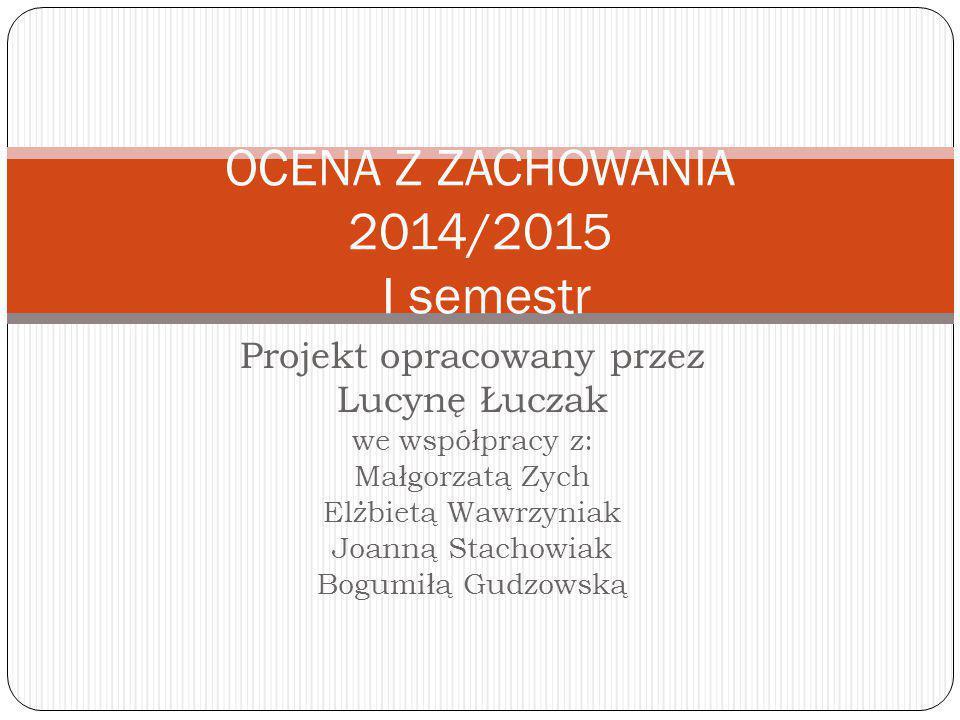 Projekt opracowany przez Lucynę Łuczak we współpracy z: Małgorzatą Zych Elżbietą Wawrzyniak Joanną Stachowiak Bogumiłą Gudzowską OCENA Z ZACHOWANIA 2014/2015 I semestr