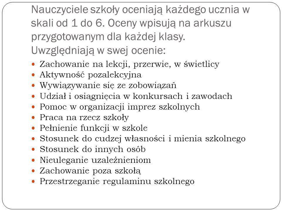 Fragment przykładowego arkusza z ocenami we wszystkich kategoriach L.p.