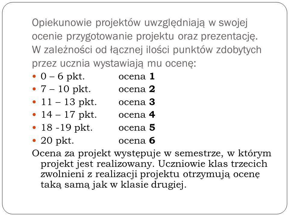Fragment przykładowego arkusza z ocenami nauczycieli L.