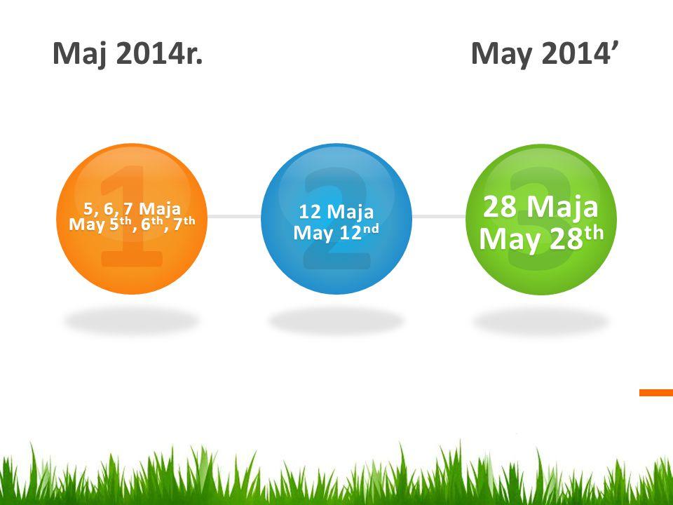 Maj 2014r. May 2014' 1 5, 6, 7 Maja May 5 th, 6 th, 7 th 2 12 Maja May 12 nd 3 28 Maja May 28 th